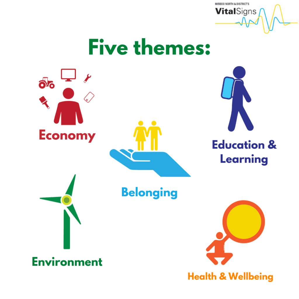 five themes vital signs report